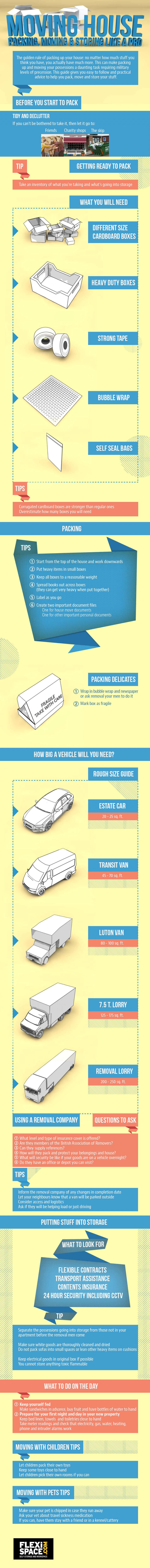 moving house and using self storage infographic